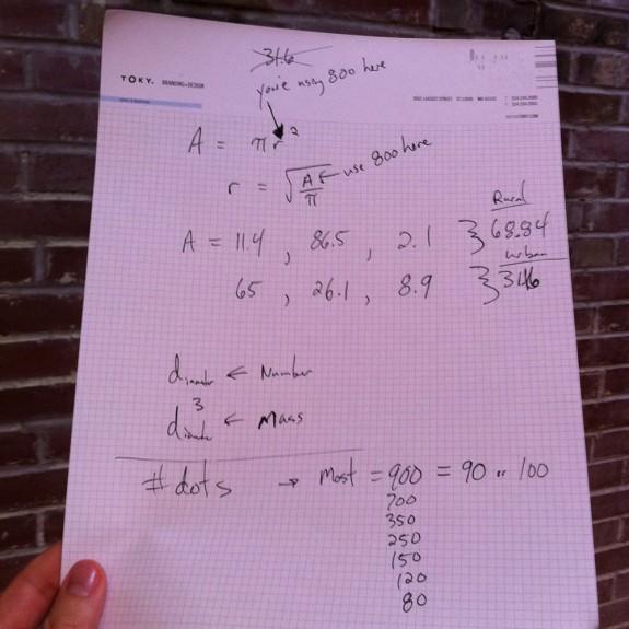 Infographic Math