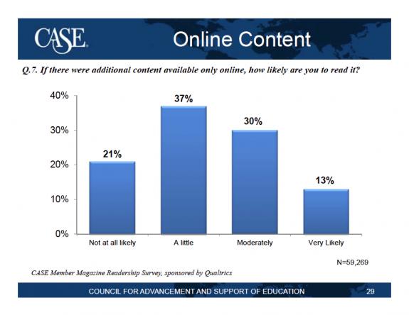 Online Content Alumni Magazine