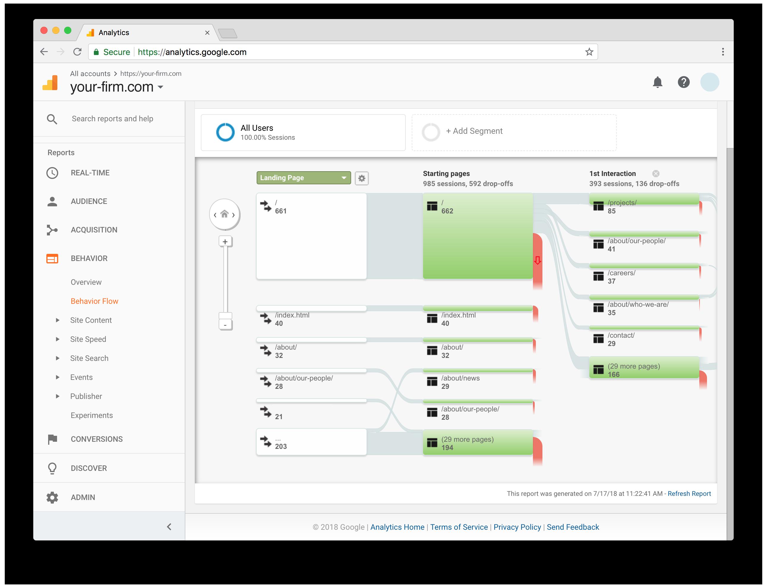 Screenshot showing Google Analytics User Flow