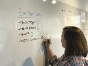 Green Team Post